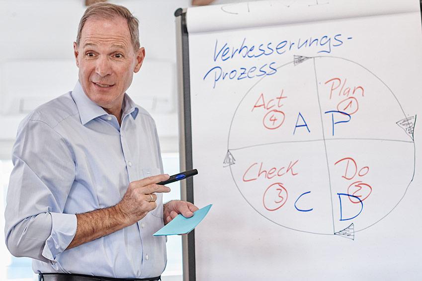 Strategieentwicklung und Strategieumsetzung in Ihrem Unternehmen
